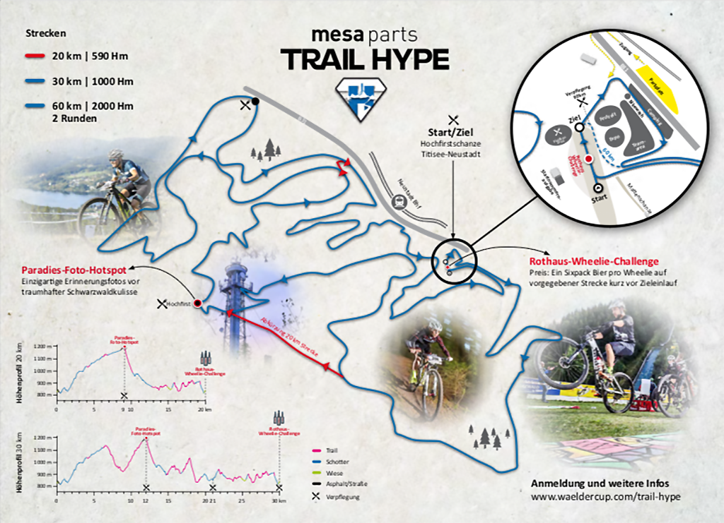 Mesa Parts Trail Hype Strecke